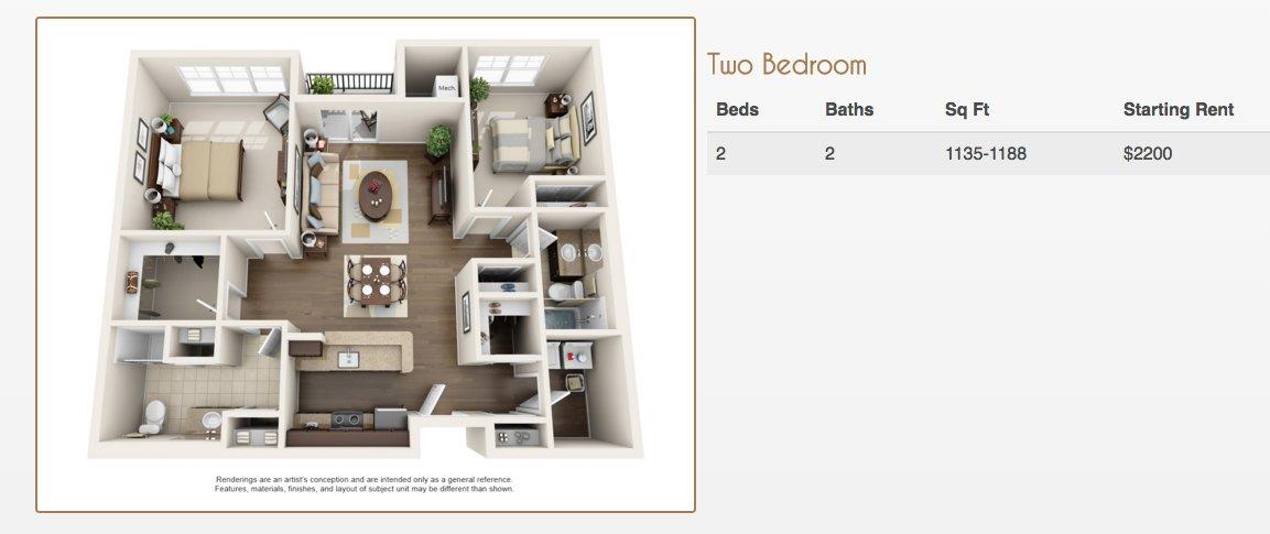 3D Floor Plans Apartments - Marketing Ideas