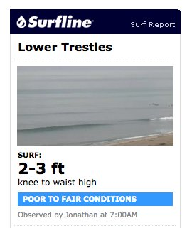 Surf-Report-For-Apartment-Websites