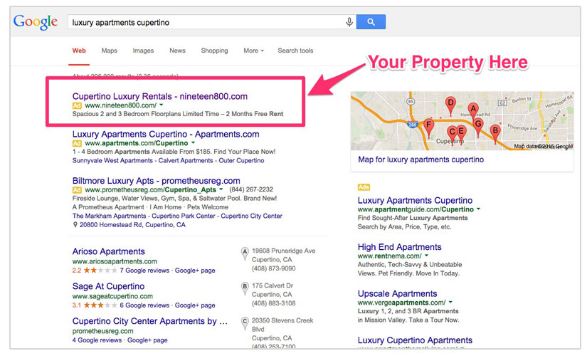 Google Adwords Lead Generation