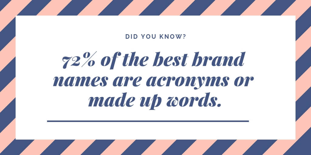 Best Brand Names