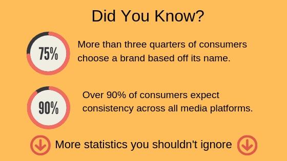 Brand Statistics