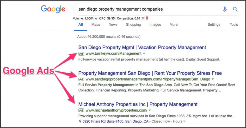 Google Ads Ideas for Property Management Marketing