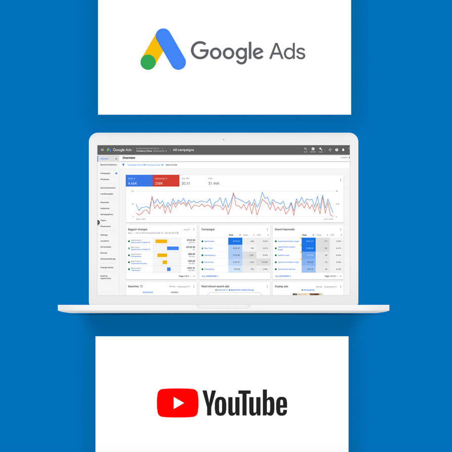 Google Adwords for Apartments